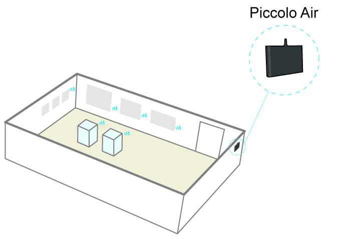 Piccolo® AIR installation