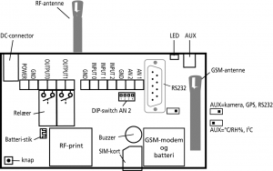 multiGuard Technic RF tegning